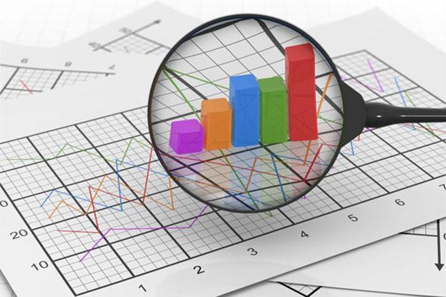 Medição, análise e melhoria
