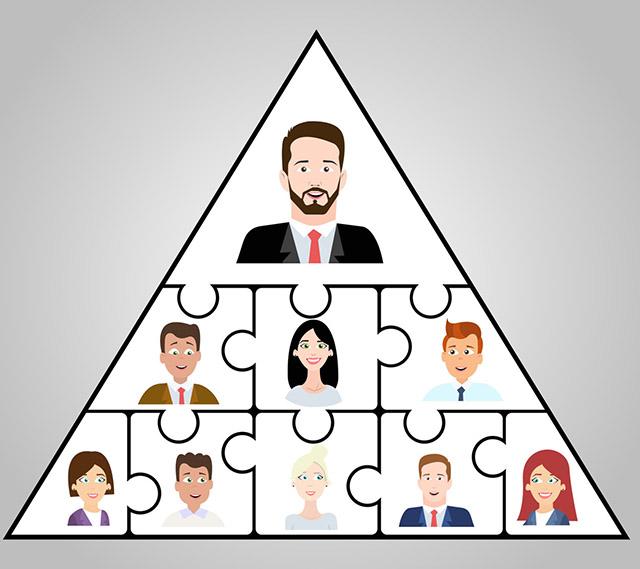 O modelo de hierarquia das necessidades humanas