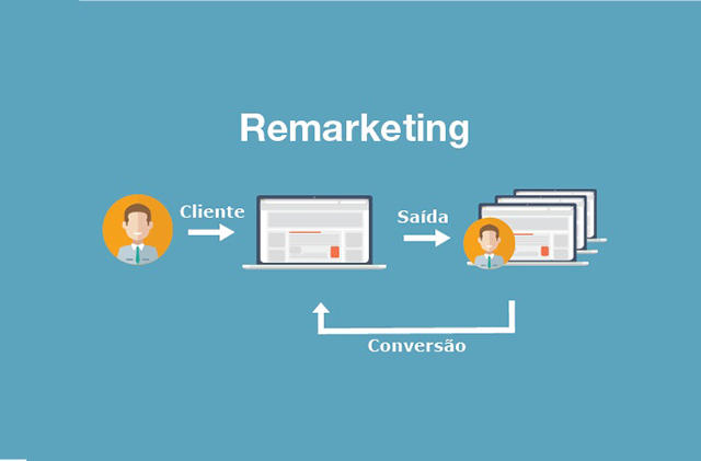 O auge da flexibilidade de marketing