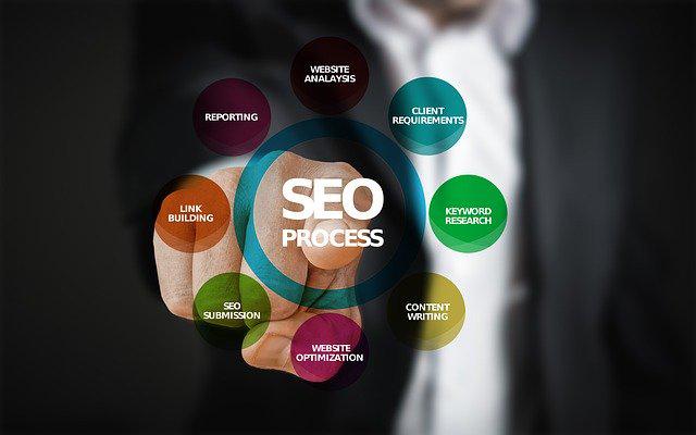 Você aprofunda sua compreensão do marketing digital